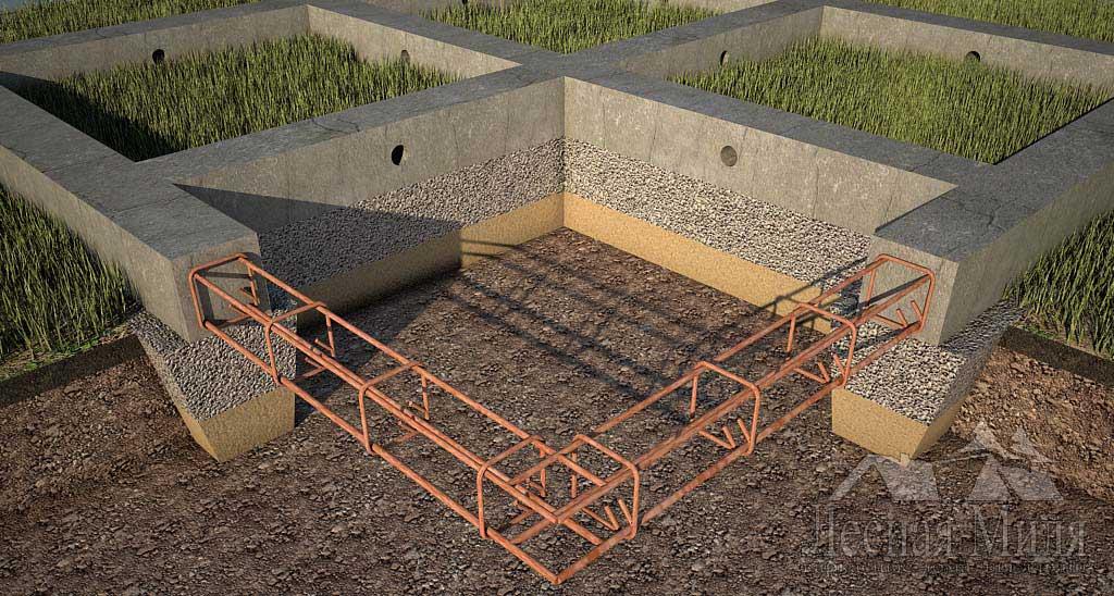 купить бетон на фундамент в воронеже